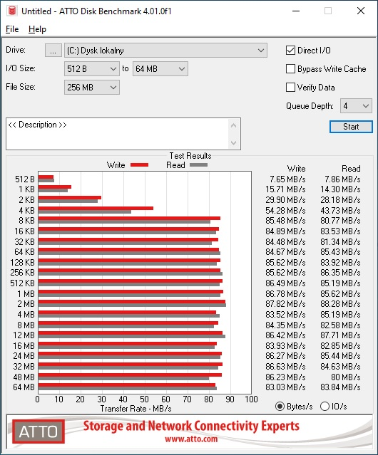 ATTO Disk Benchmark HDD test